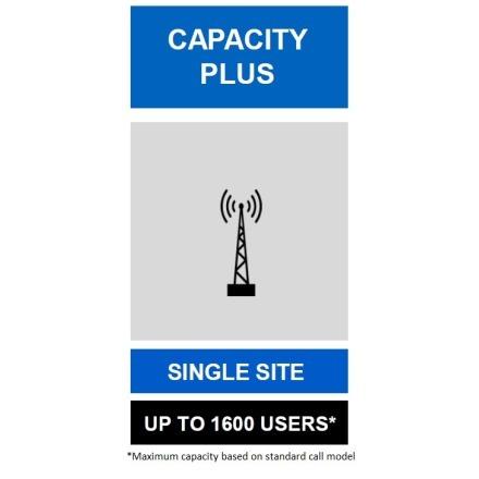 Capacity Plus