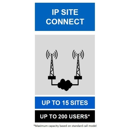 IP Site Connect